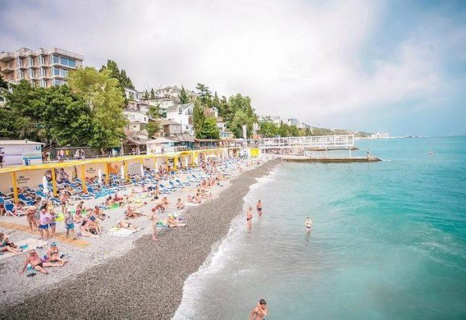 Что нужно для пляжа фото