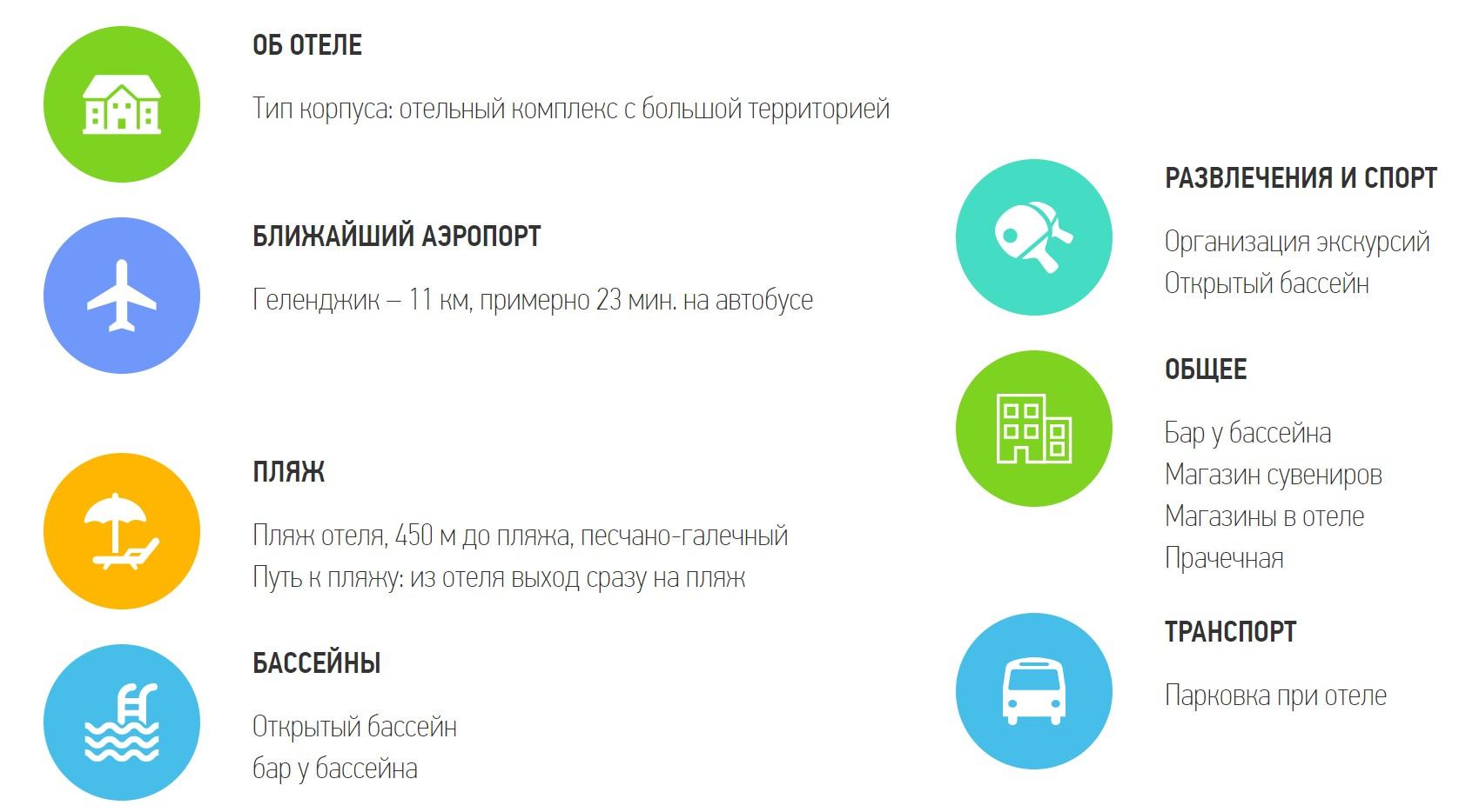 Услуги пансионата Кабардинка