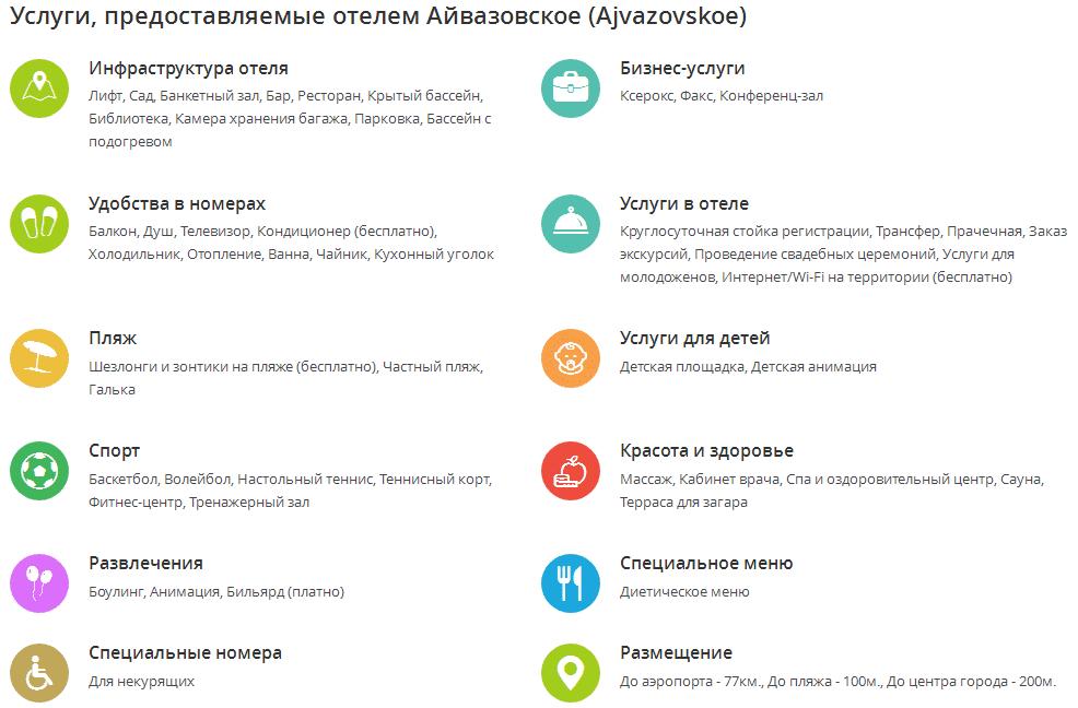 Пансионат Айвазовское Партенит
